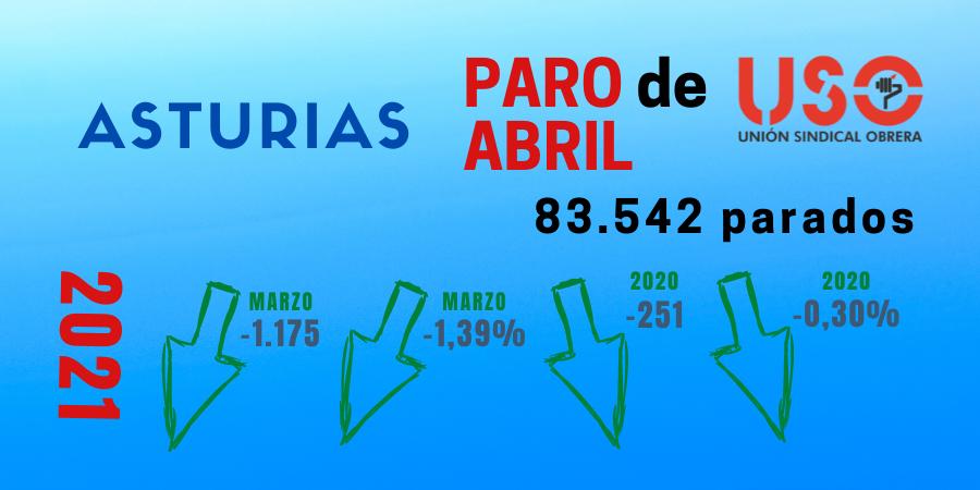 Cae el paro en abril en Asturias pero también la contratación indefinida